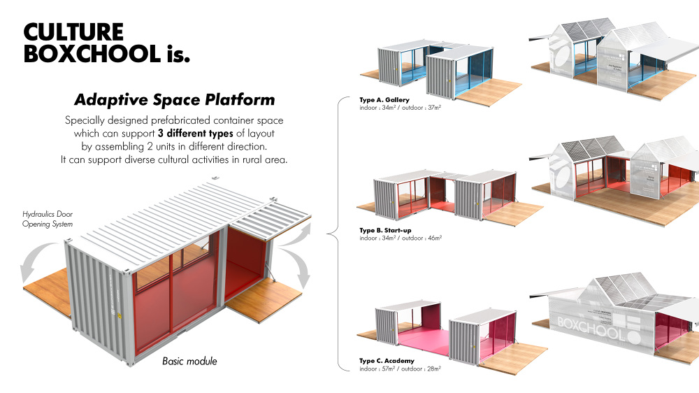 Culture BOXCHOOL on Container Home Shipping House Plans